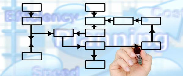 ISO 9001 Conocimientos